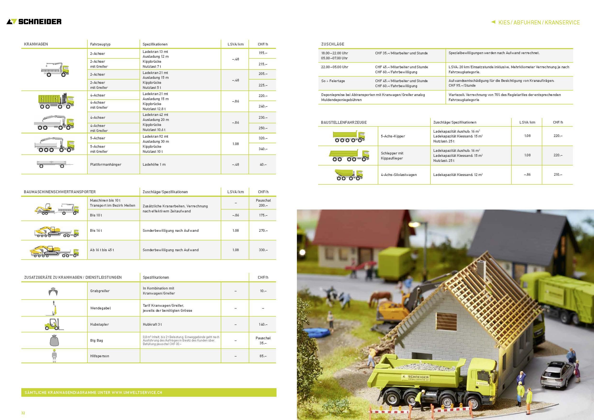 Online Preisliste